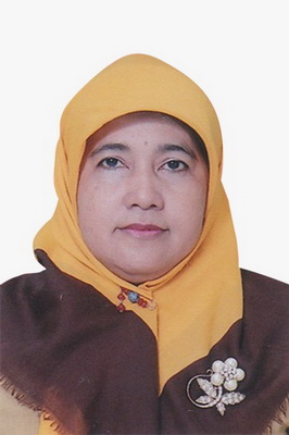 Hj. Ainun Zariah, S.Pd